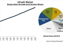 UCaaS subscriber numbers Q2 2018