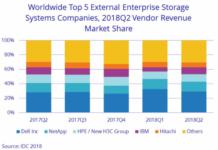 Storage suppliers in Q2 2018