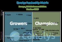 Canalys Leadership Matrix for EMEA Oct 2018