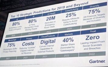 Gartner predictions for IT organizations
