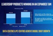 Intel revenue Q3 2018