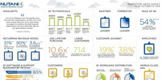 Nutanix revenue growth